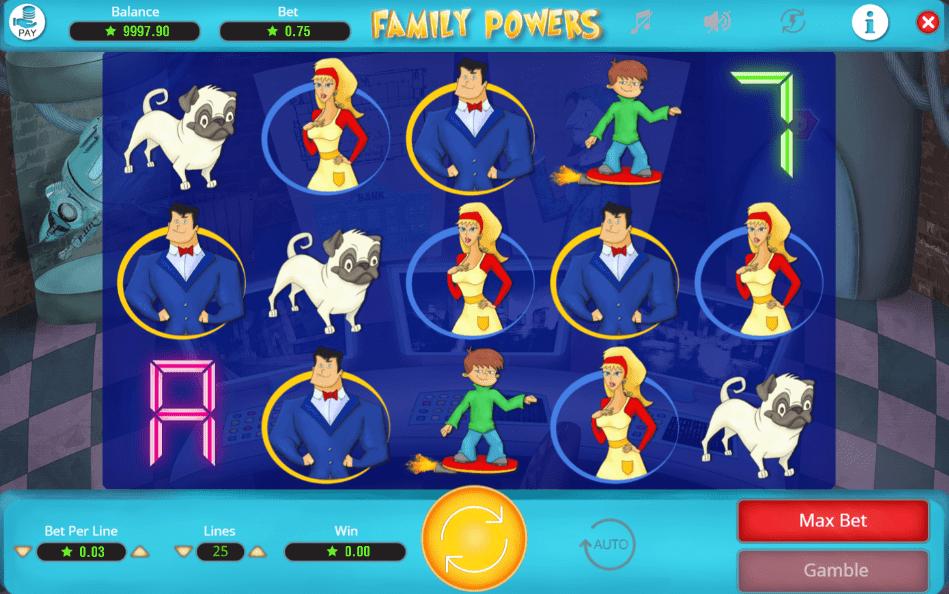 Family Powers